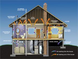advantages of spray foam insulation in Andice